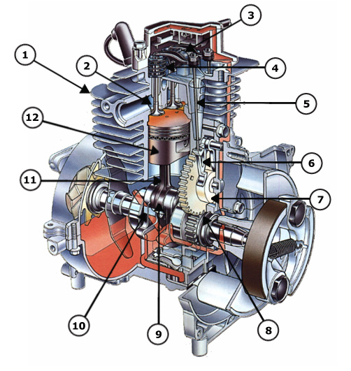 outdoor power equipment resources 4 stroke diesel engine valve timing diagram
